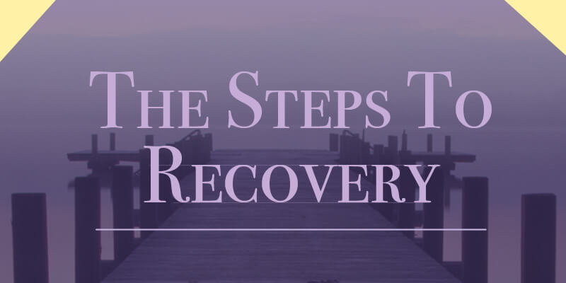 A steps to recovery infographic